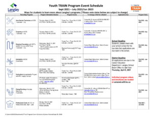 Event schedule and Information Sessions for Youth TRAIN in Trades programs